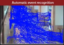 Automatic event recognition